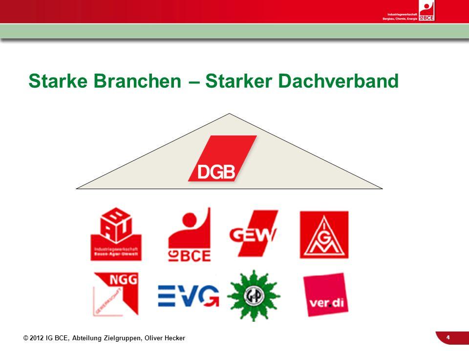 4 © 2012 IG BCE, Abteilung Zielgruppen, Oliver Hecker Starke Branchen – Starker Dachverband