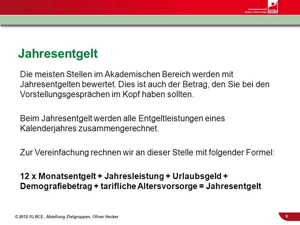 10 © 2012 IG BCE, Abteilung Zielgruppen, Oliver Hecker Tarifliche Mindestbedingungen (Chemie und Pharma) Tarifsätze Landesbezirk Nord 2012