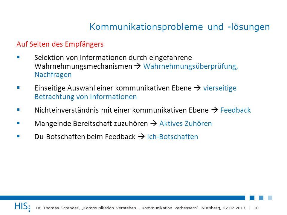 10 Dr. Thomas Schröder, Kommunikation verstehen – Kommunikation verbessern. Nürnberg, 22.02.2013 Kommunikationsprobleme und -lösungen Auf Seiten des E