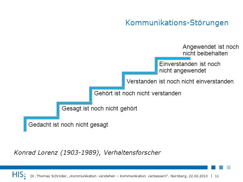 11 Dr. Thomas Schröder, Kommunikation verstehen – Kommunikation verbessern. Nürnberg, 22.02.2013 Kommunikations-Störungen Konrad Lorenz (1903-1989), V