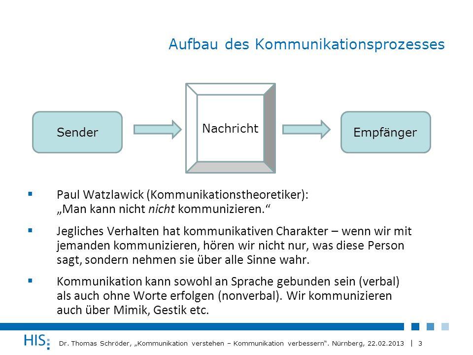 3 Dr. Thomas Schröder, Kommunikation verstehen – Kommunikation verbessern. Nürnberg, 22.02.2013 Aufbau des Kommunikationsprozesses Paul Watzlawick (Ko