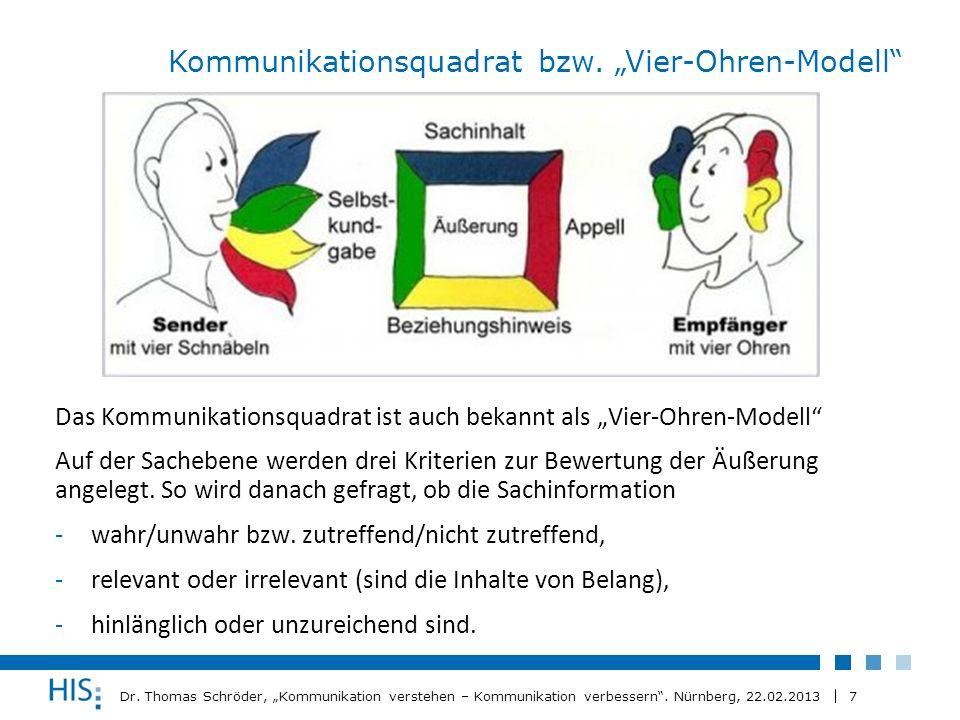 7 Dr. Thomas Schröder, Kommunikation verstehen – Kommunikation verbessern. Nürnberg, 22.02.2013 Das Kommunikationsquadrat ist auch bekannt als Vier-Oh