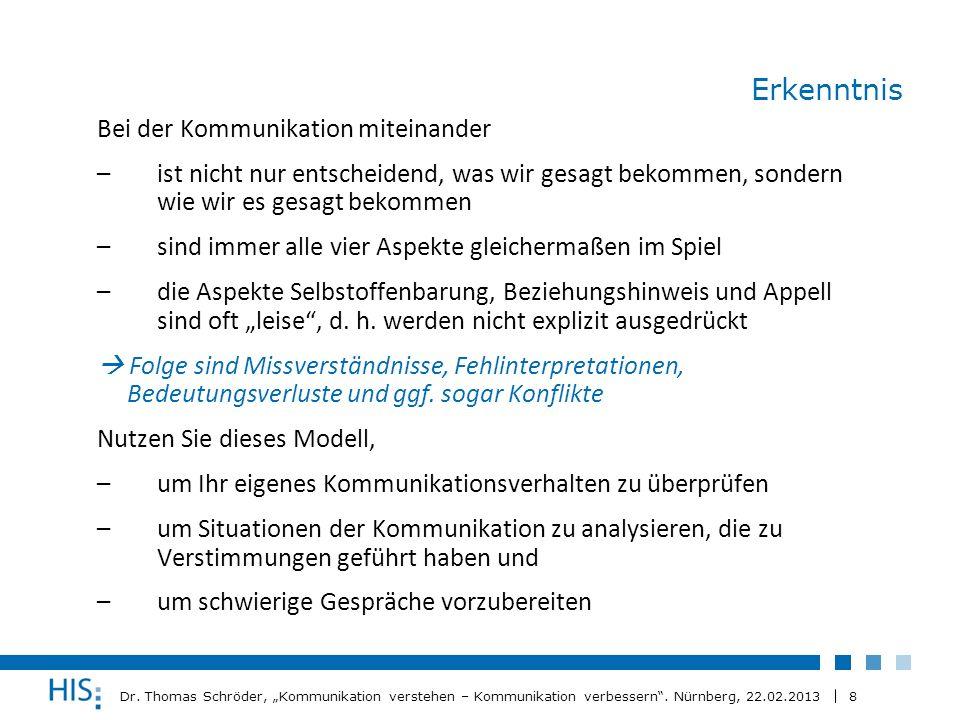8 Dr. Thomas Schröder, Kommunikation verstehen – Kommunikation verbessern. Nürnberg, 22.02.2013 Erkenntnis Bei der Kommunikation miteinander –ist nich