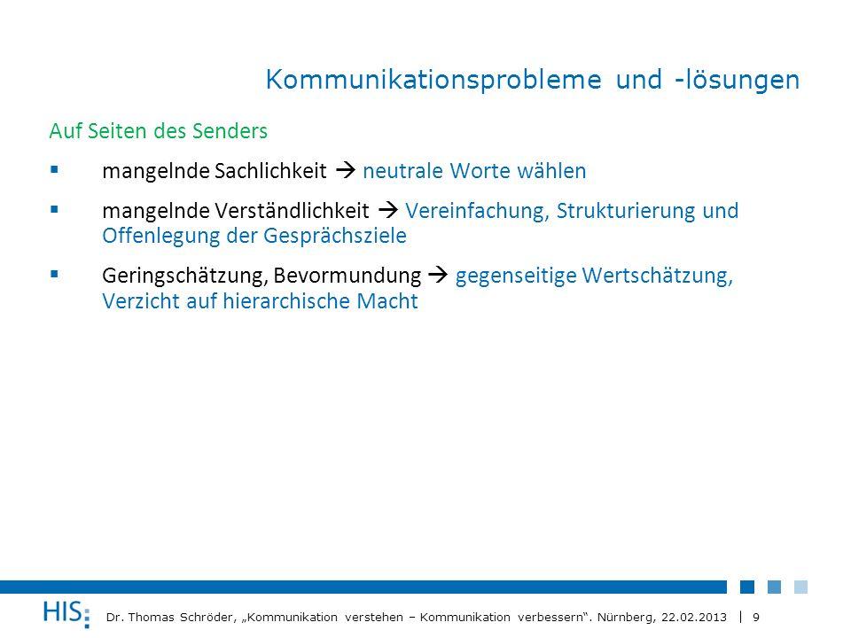9 Dr. Thomas Schröder, Kommunikation verstehen – Kommunikation verbessern. Nürnberg, 22.02.2013 Kommunikationsprobleme und -lösungen Auf Seiten des Se