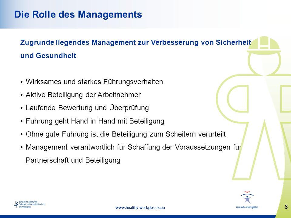 6 www.healthy-workplaces.eu Die Rolle des Managements Zugrunde liegendes Management zur Verbesserung von Sicherheit und Gesundheit Wirksames und stark