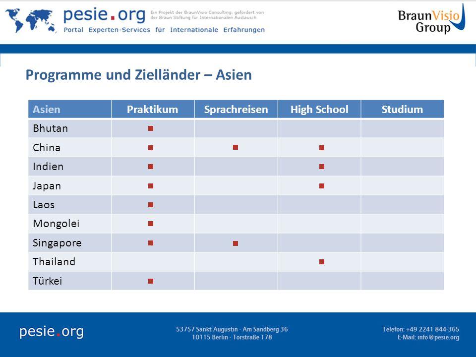 Programme und Zielländer – Asien AsienPraktikumSprachreisenHigh SchoolStudium Bhutan China Indien Japan Laos Mongolei Singapore Thailand Türkei