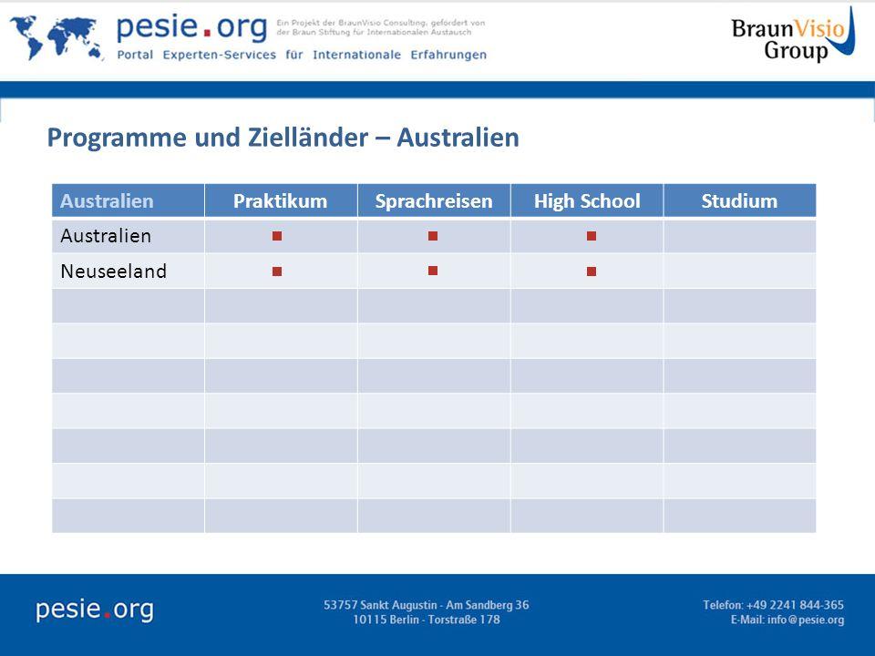 Programme und Zielländer – Australien AustralienPraktikumSprachreisenHigh SchoolStudium Australien Neuseeland