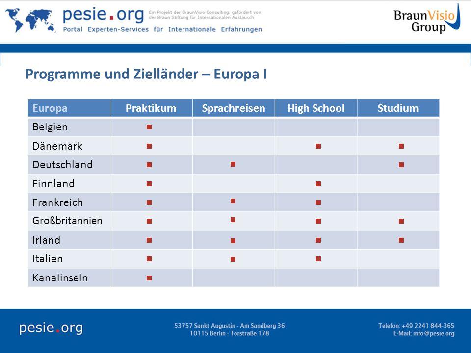Programme und Zielländer – Europa I EuropaPraktikumSprachreisenHigh SchoolStudium Belgien Dänemark Deutschland Finnland Frankreich Großbritannien Irla