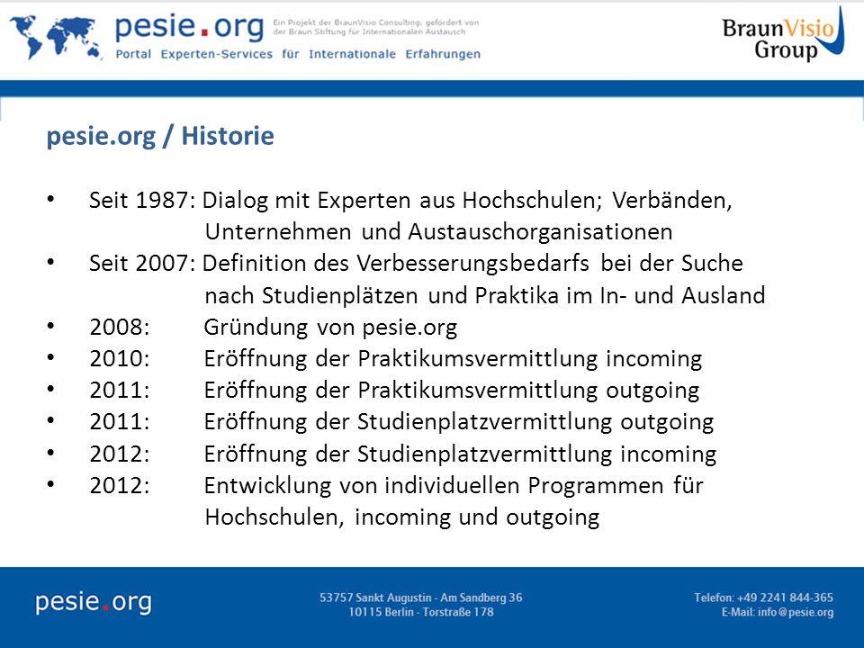 pesie.org / Historie Seit 1987: Dialog mit Experten aus Hochschulen; Verbänden, Unternehmen und Austauschorganisationen Seit 2007: Definition des Verb