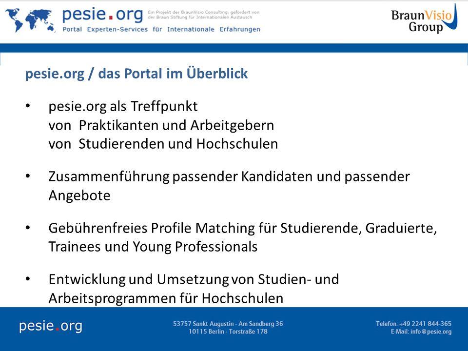 pesie.org / das Portal im Überblick pesie.org als Treffpunkt von Praktikanten und Arbeitgebern von Studierenden und Hochschulen Zusammenführung passen
