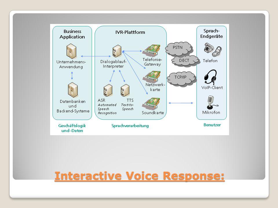Interactive Voice Response: