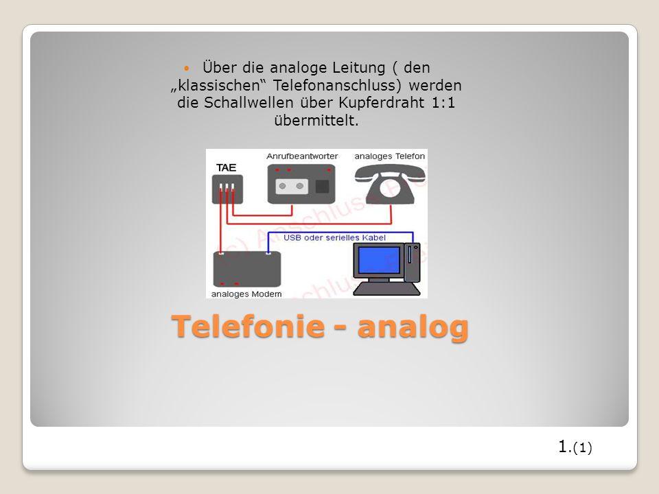 Telefonie - analog Über die analoge Leitung ( den klassischen Telefonanschluss) werden die Schallwellen über Kupferdraht 1:1 übermittelt.