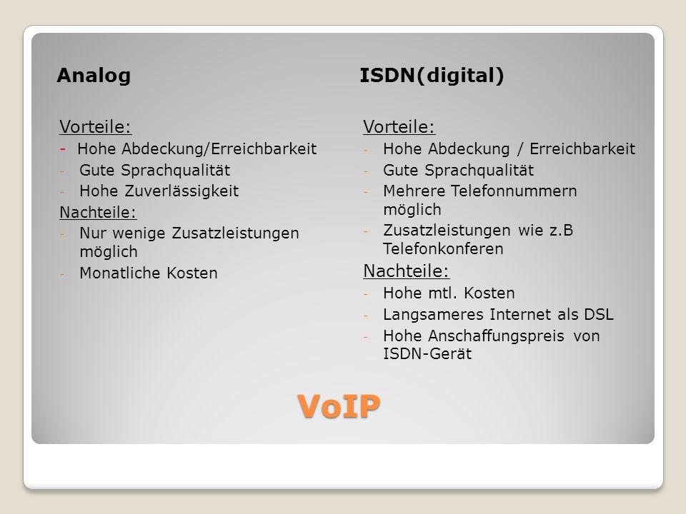 Voice over IP (VOIP) Bekannt auch als Internet- Telefonie.