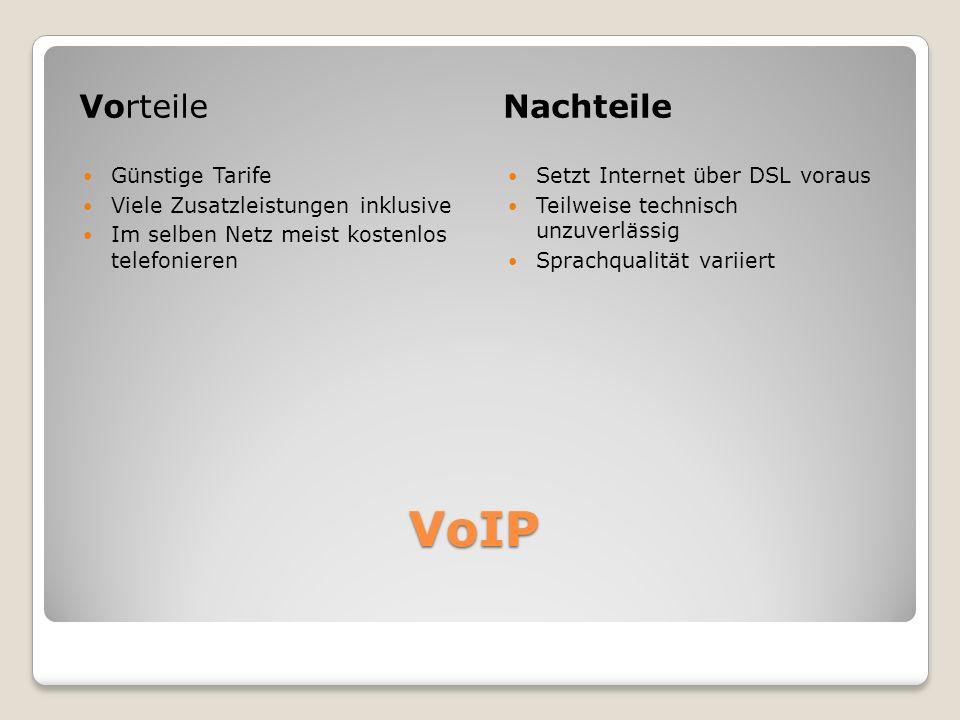 VoIP VorteileNachteile Günstige Tarife Viele Zusatzleistungen inklusive Im selben Netz meist kostenlos telefonieren Setzt Internet über DSL voraus Teilweise technisch unzuverlässig Sprachqualität variiert