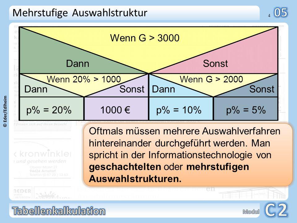 01 5 Mehrstufige Auswahlstruktur Mehrstufige Auswahl G34 Der Kunde kann wählen: Rabattgestaltung nach Ihren Wünschen je nach Warenwert 20 % oder 1000 bei einem Einkaufswert von über 3000 10 % bei einem Einkaufswert von über 1000 5 % bei Einkäufen unter 1000 Wenn G > 2000 DannSonst Wenn 20% > 1000 Dann Sonst p% = 20% Sonst Wenn G > 3000 p% = 10%p% = 5% WENN( ; ; )I33>3000WENN( ; ; ) 20%*I33>100020%WENN( ; ; )I33>200010%5% Prozentwert bei 20 % > 1000 Die Zelle bleibt leer.