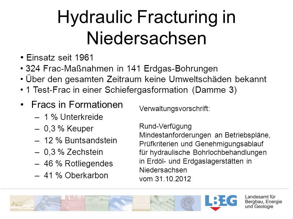 Hydraulic Fracturing in Niedersachsen Fracs in Formationen –1 % Unterkreide –0,3 % Keuper –12 % Buntsandstein –0,3 % Zechstein –46 % Rotliegendes –41