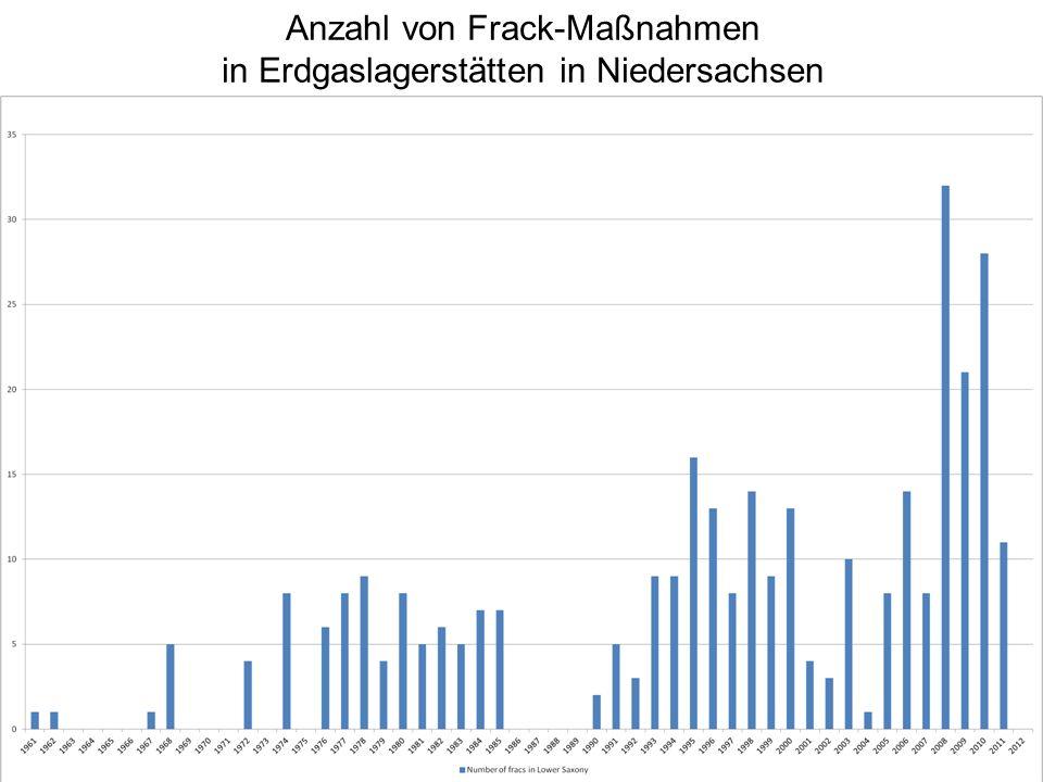 Anzahl von Frack-Maßnahmen in Erdgaslagerstätten in Niedersachsen