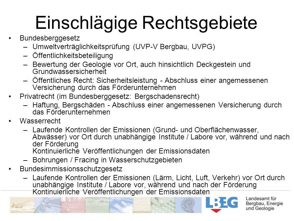 Einschlägige Rechtsgebiete Bundesberggesetz –Umweltverträglichkeitsprüfung (UVP-V Bergbau, UVPG) –Öffentlichkeitsbeteiligung –Bewertung der Geologie v