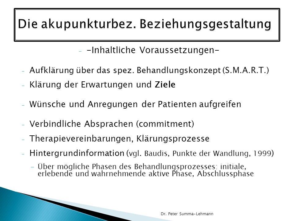 - -Inhaltliche Voraussetzungen- - Aufklärung über das spez. Behandlungskonzept (S.M.A.R.T.) - Klärung der Erwartungen und Ziele - Wünsche und Anregung