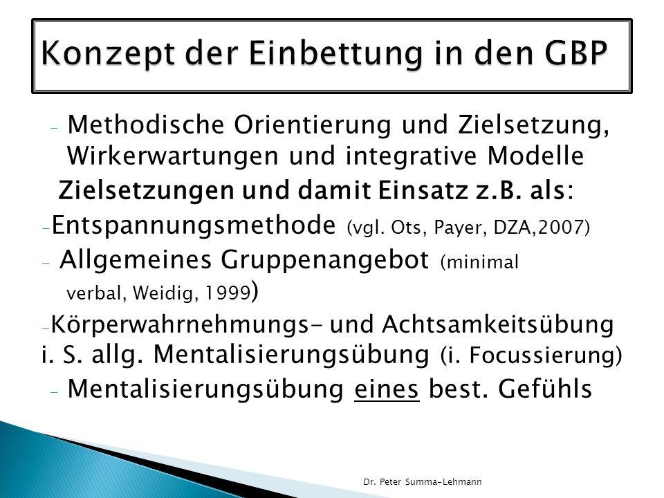 - Methodische Orientierung und Zielsetzung, Wirkerwartungen und integrative Modelle Zielsetzungen und damit Einsatz z.B. als: - Entspannungsmethode (v