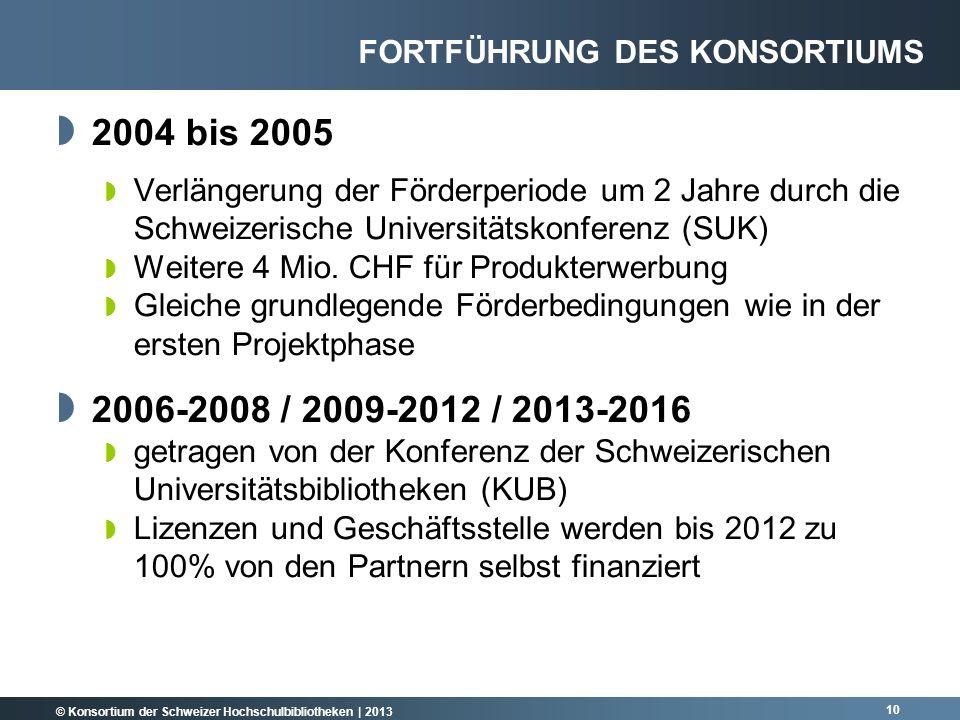 © Konsortium der Schweizer Hochschulbibliotheken | 2013 10 2004 bis 2005 Verlängerung der Förderperiode um 2 Jahre durch die Schweizerische Universitä