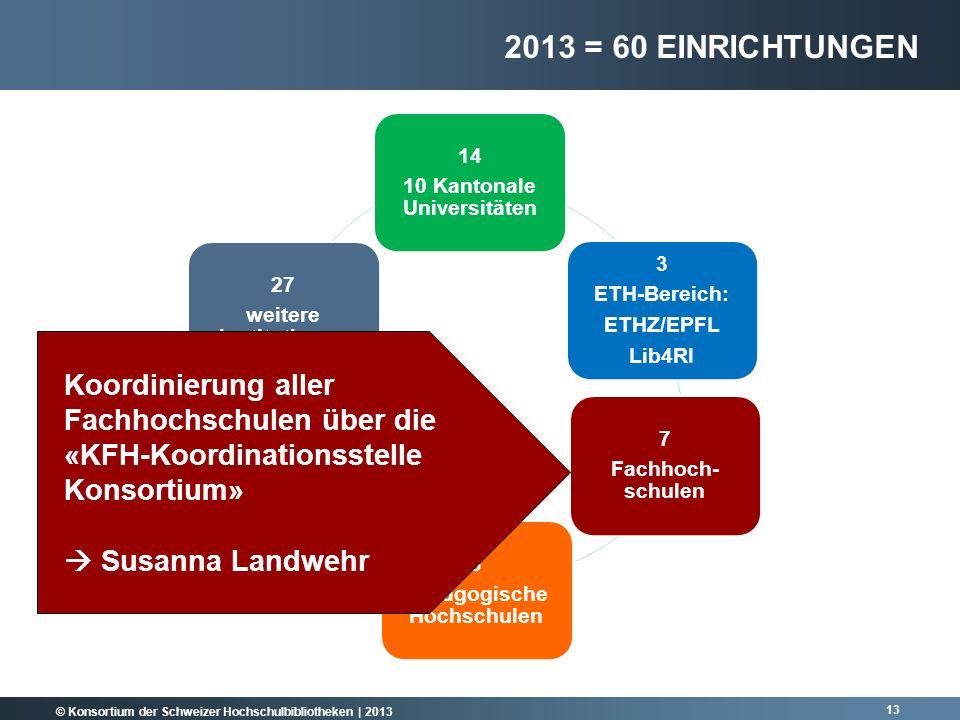 © Konsortium der Schweizer Hochschulbibliotheken | 2013 14 10 Kantonale Universitäten 3 ETH-Bereich: ETHZ/EPFL Lib4RI 7 Fachhoch- schulen 8 Pädagogisc