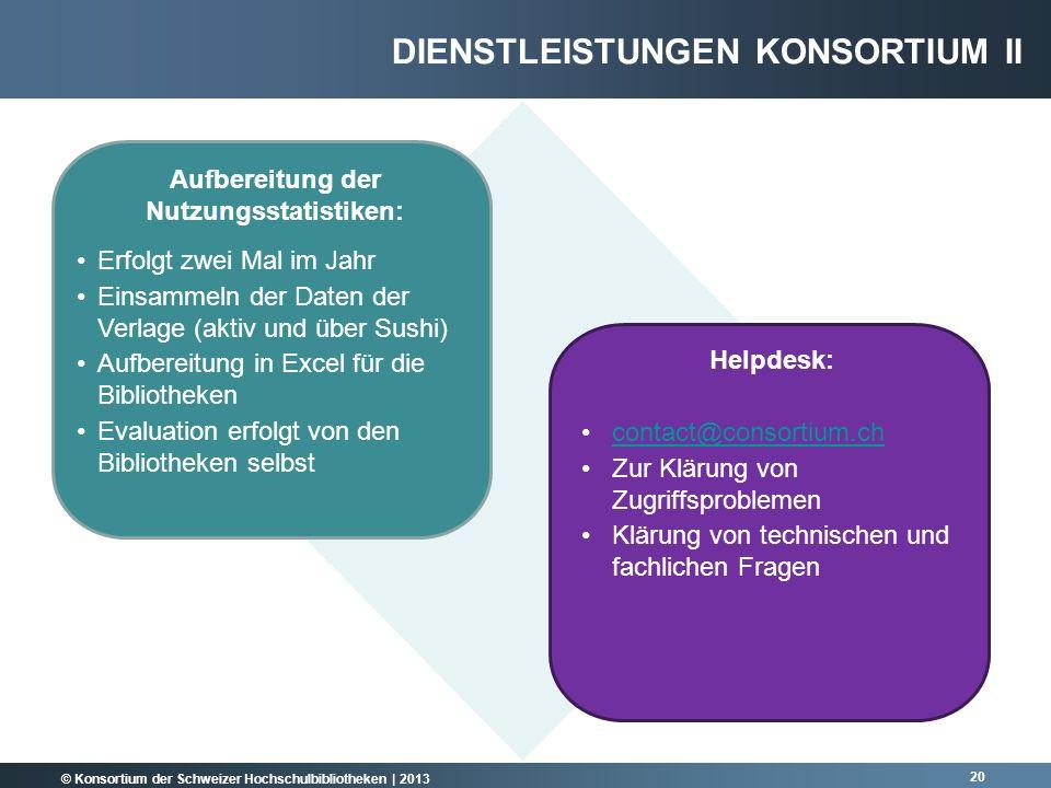 © Konsortium der Schweizer Hochschulbibliotheken | 2013 20 Aufbereitung der Nutzungsstatistiken: Erfolgt zwei Mal im Jahr Einsammeln der Daten der Ver