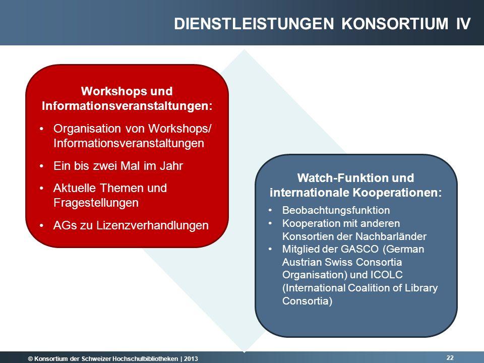 © Konsortium der Schweizer Hochschulbibliotheken | 2013 22 Watch-Funktion und internationale Kooperationen: Beobachtungsfunktion Kooperation mit ander