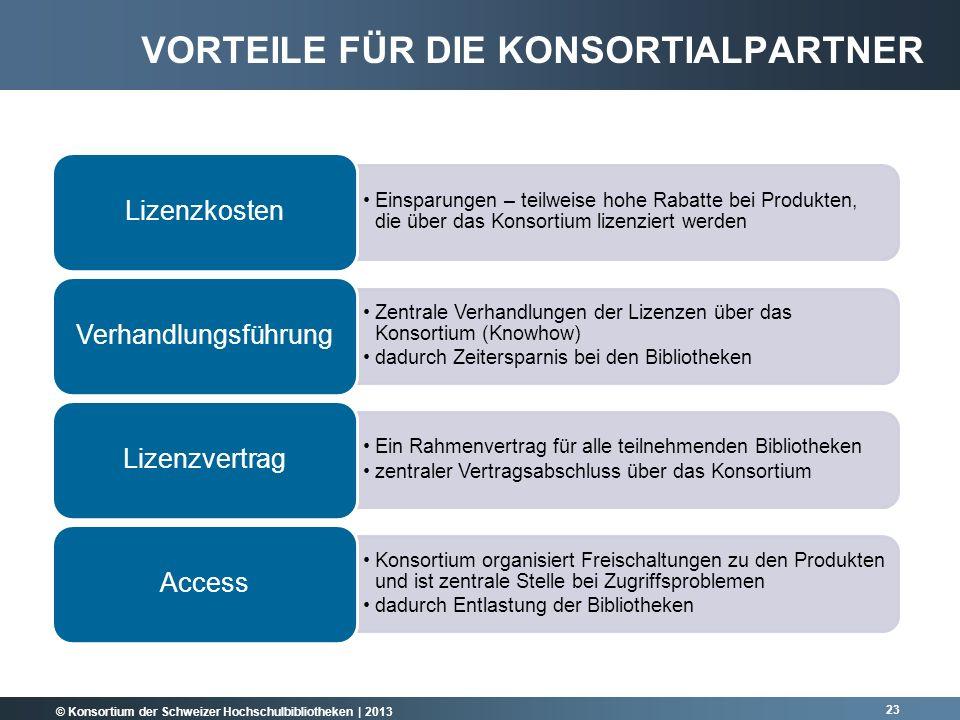 © Konsortium der Schweizer Hochschulbibliotheken | 2013 23 VORTEILE FÜR DIE KONSORTIALPARTNER Einsparungen – teilweise hohe Rabatte bei Produkten, die