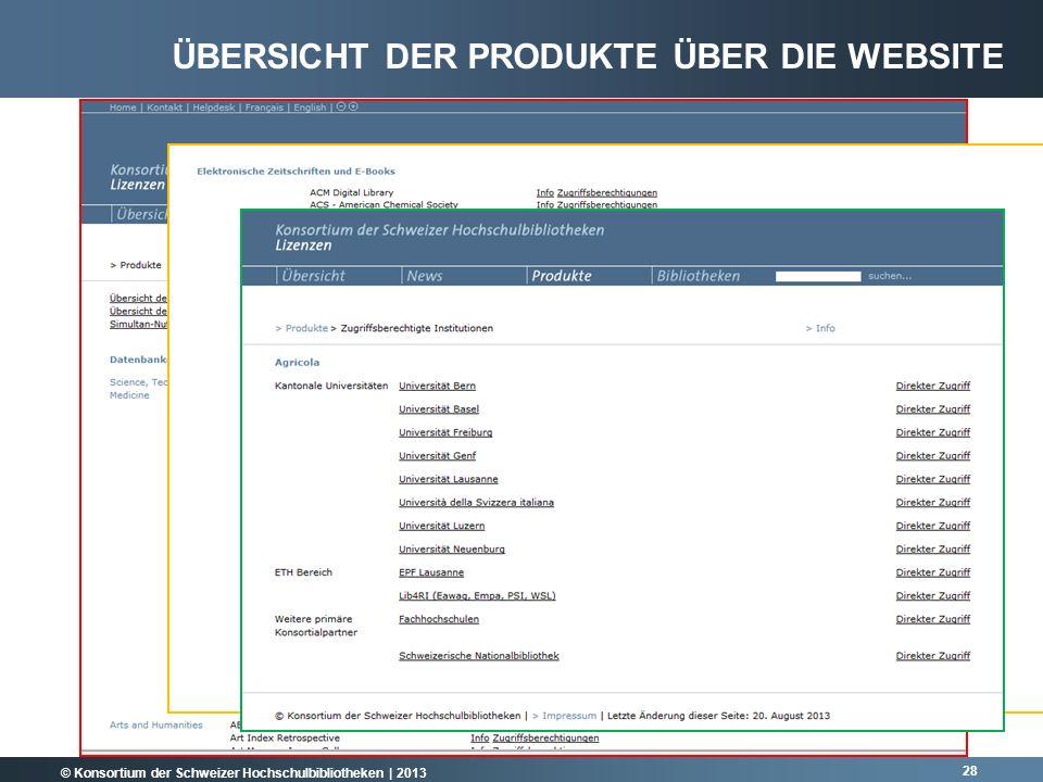 © Konsortium der Schweizer Hochschulbibliotheken | 2013 28 ÜBERSICHT DER PRODUKTE ÜBER DIE WEBSITE