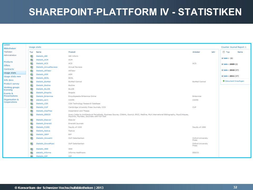 © Konsortium der Schweizer Hochschulbibliotheken | 2013 32 SHAREPOINT-PLATTFORM IV - STATISTIKEN