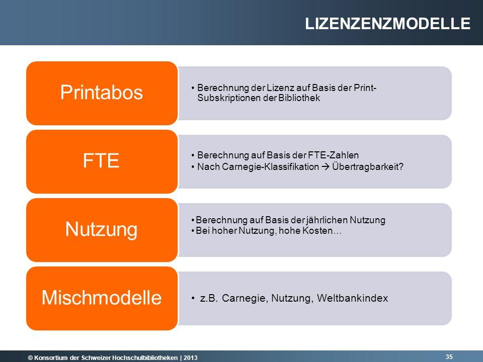 © Konsortium der Schweizer Hochschulbibliotheken | 2013 35 Berechnung der Lizenz auf Basis der Print- Subskriptionen der Bibliothek Printabos Berechnu