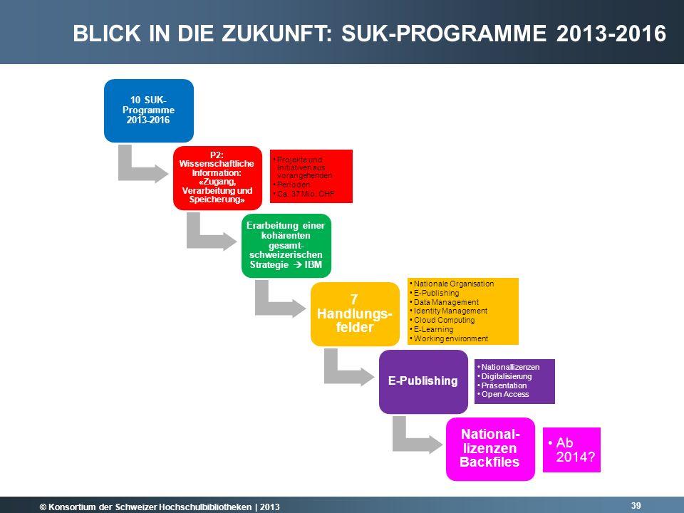 © Konsortium der Schweizer Hochschulbibliotheken | 2013 10 SUK- Programme 2013- 2016 P2: Wissenschaftliche Information: «Zugang, Verarbeitung und Spei