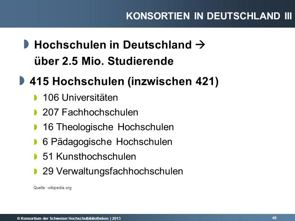 © Konsortium der Schweizer Hochschulbibliotheken | 2013 Hochschulen in Deutschland über 2.5 Mio. Studierende 48 415 Hochschulen (inzwischen 421) 106 U