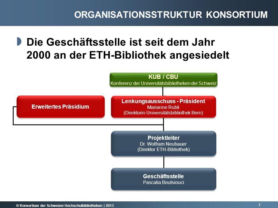 © Konsortium der Schweizer Hochschulbibliotheken | 2013 7 KUB / CBU Konferenz der Universitätsbibliotheken der Schweiz KUB / CBU Konferenz der Univers