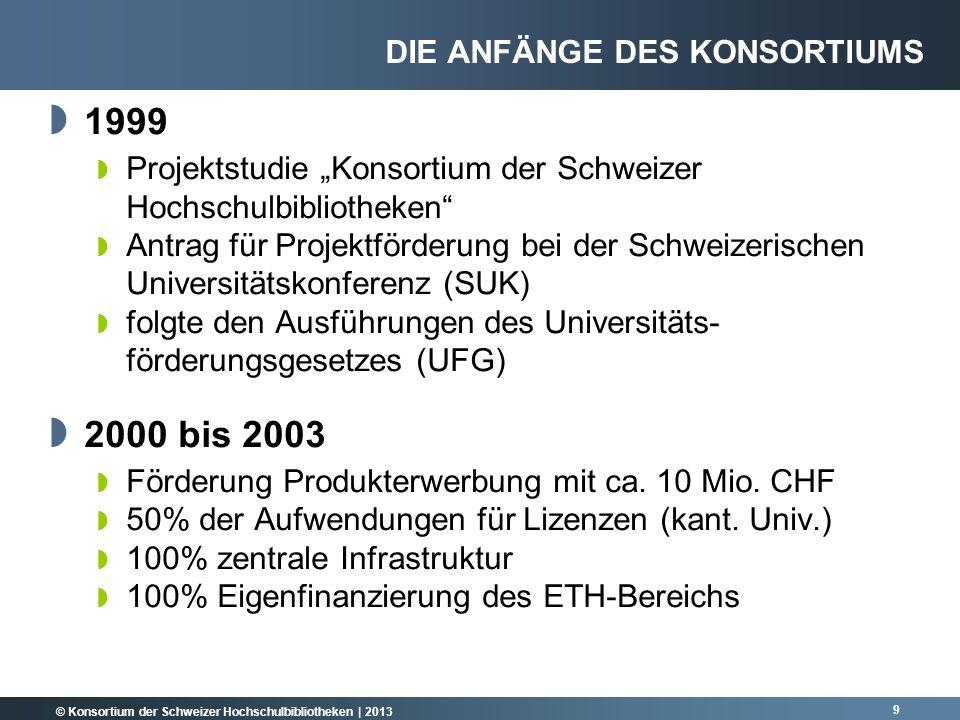 © Konsortium der Schweizer Hochschulbibliotheken | 2013 10 2004 bis 2005 Verlängerung der Förderperiode um 2 Jahre durch die Schweizerische Universitätskonferenz (SUK) Weitere 4 Mio.