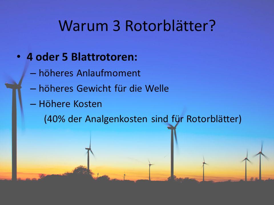 Warum 3 Rotorblätter? 4 oder 5 Blattrotoren: – höheres Anlaufmoment – höheres Gewicht für die Welle – Höhere Kosten (40% der Analgenkosten sind für Ro