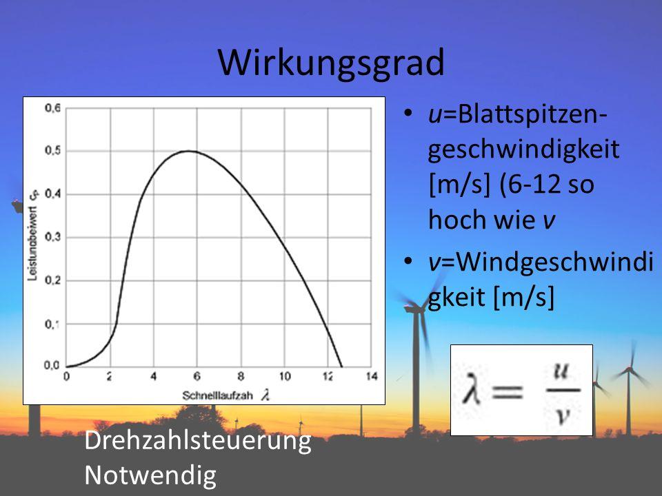 Wirkungsgrad u=Blattspitzen- geschwindigkeit [m/s] (6-12 so hoch wie v v=Windgeschwindi gkeit [m/s] Drehzahlsteuerung Notwendig