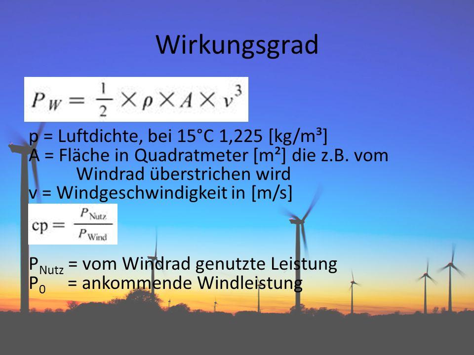 Wirkungsgrad p = Luftdichte, bei 15°C 1,225 [kg/m³] A = Fläche in Quadratmeter [m²] die z.B. vom Windrad überstrichen wird v = Windgeschwindigkeit in