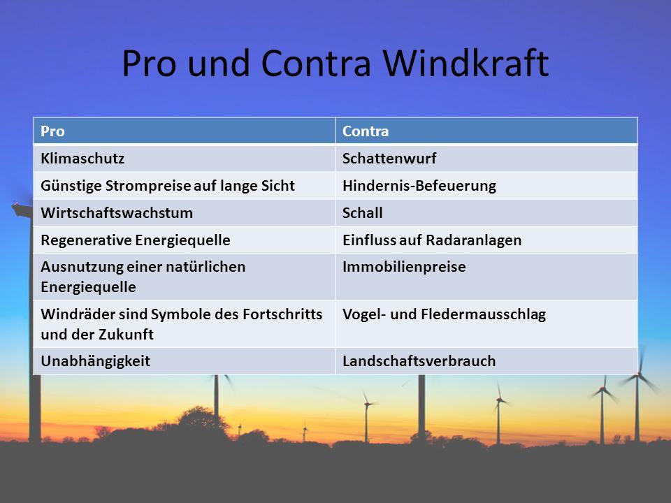 Pro und Contra Windkraft ProContra KlimaschutzSchattenwurf Günstige Strompreise auf lange SichtHindernis-Befeuerung WirtschaftswachstumSchall Regenera