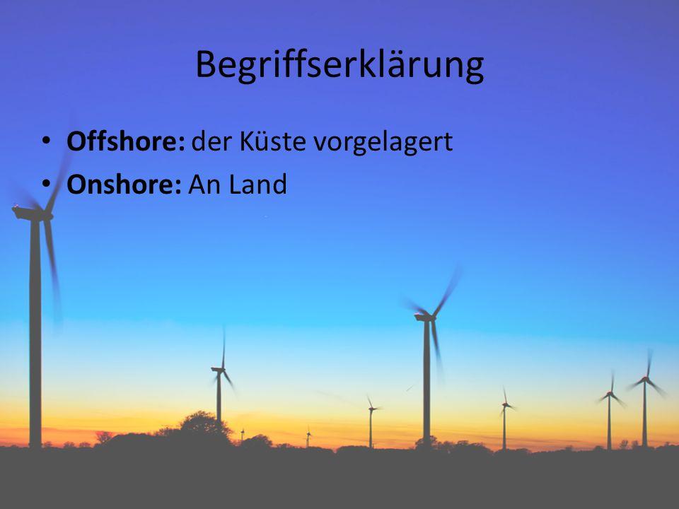 Begriffserklärung Offshore: der Küste vorgelagert Onshore: An Land