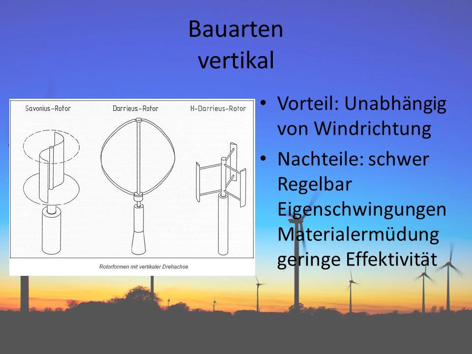 Bauart Horizontalläufer LUV: muss ausgerichtet werden LEE: automatische Ausrichtung Windschatten vom Mast Nicht sturmsicher
