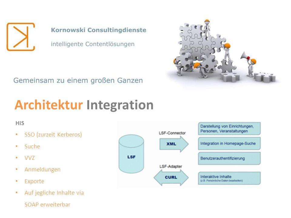 HIS SSO (zurzeit Kerberos) Suche VVZ Anmeldungen Exporte Auf jegliche Inhalte via SOAP erweiterbar Architektur Integration