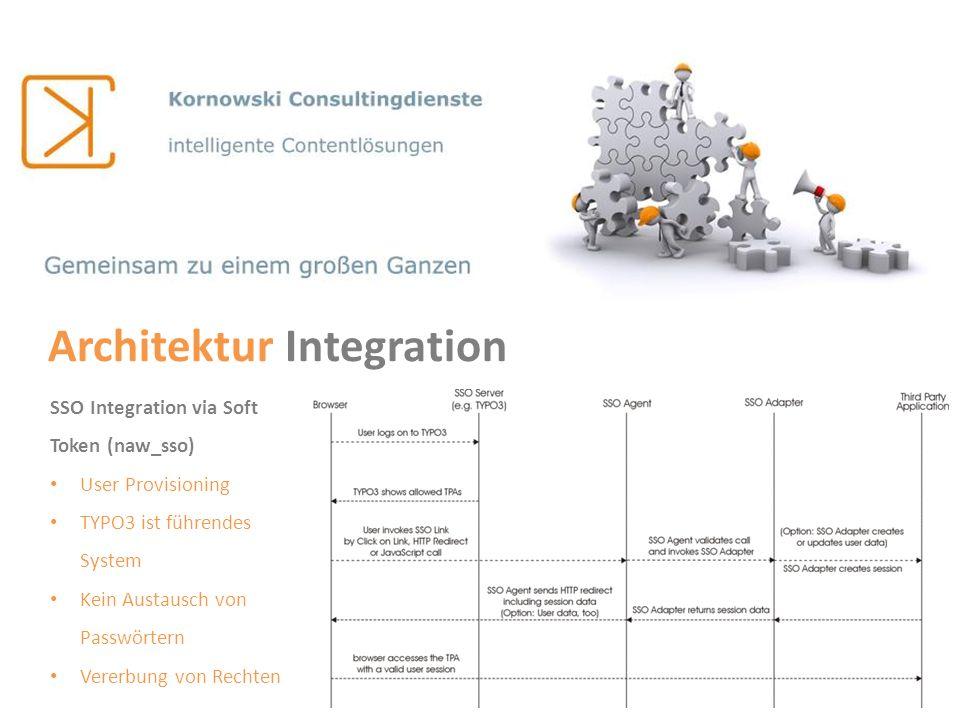 SSO Integration via Soft Token (naw_sso) User Provisioning TYPO3 ist führendes System Kein Austausch von Passwörtern Vererbung von Rechten Architektur