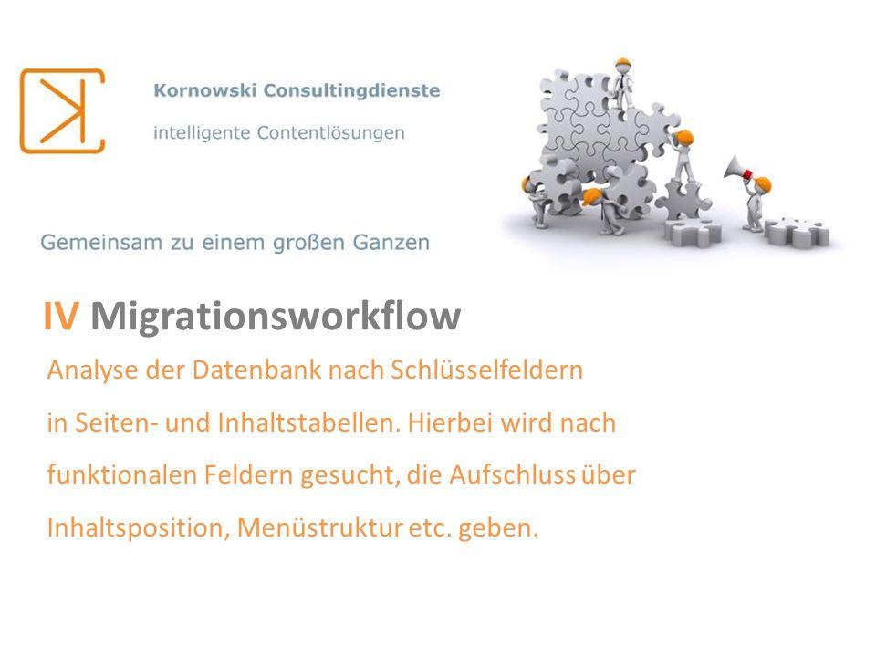 IV Migrationsworkflow Analyse der Datenbank nach Schlüsselfeldern in Seiten- und Inhaltstabellen. Hierbei wird nach funktionalen Feldern gesucht, die