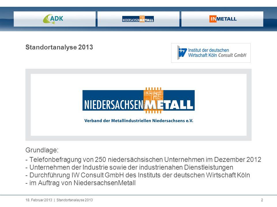 18. Februar 2013   Standortanalayse 2013 2 Grundlage: - Telefonbefragung von 250 niedersächsischen Unternehmen im Dezember 2012 - Unternehmen der Indu