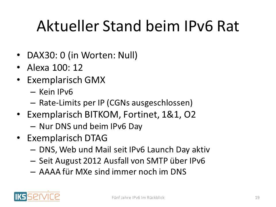 Aktueller Stand beim IPv6 Rat DAX30: 0 (in Worten: Null) Alexa 100: 12 Exemplarisch GMX – Kein IPv6 – Rate-Limits per IP (CGNs ausgeschlossen) Exemplarisch BITKOM, Fortinet, 1&1, O2 – Nur DNS und beim IPv6 Day Exemplarisch DTAG – DNS, Web und Mail seit IPv6 Launch Day aktiv – Seit August 2012 Ausfall von SMTP über IPv6 – AAAA für MXe sind immer noch im DNS Fünf Jahre IPv6 im Rückblick19
