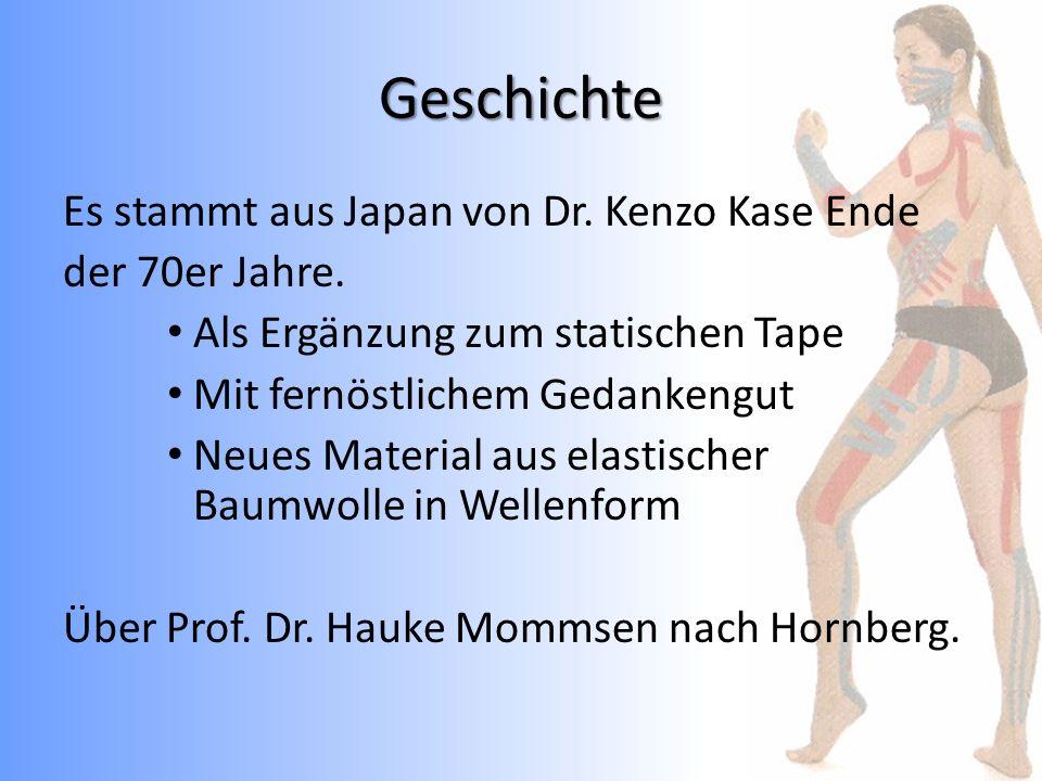 Muskel-Tape LWS Stoffwechselverbesserung im Schmerzgebiet