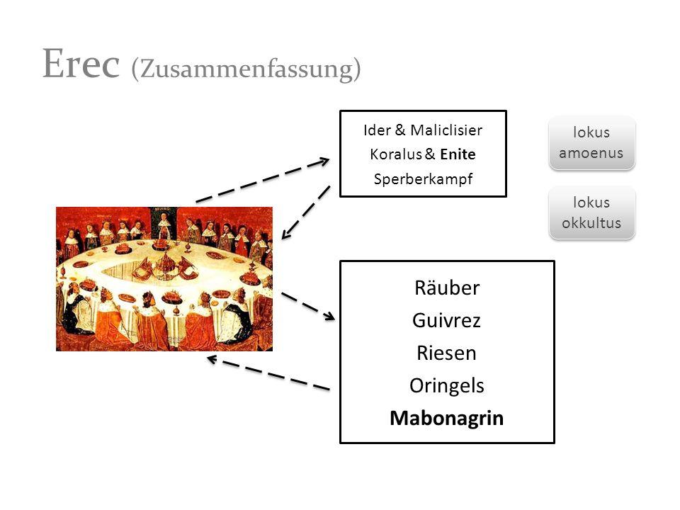 Erec (Zusammenfassung) Ider & Maliclisier Koralus & Enite Sperberkampf Räuber Guivrez Riesen Oringels Mabonagrin lokus amoenus lokus okkultus