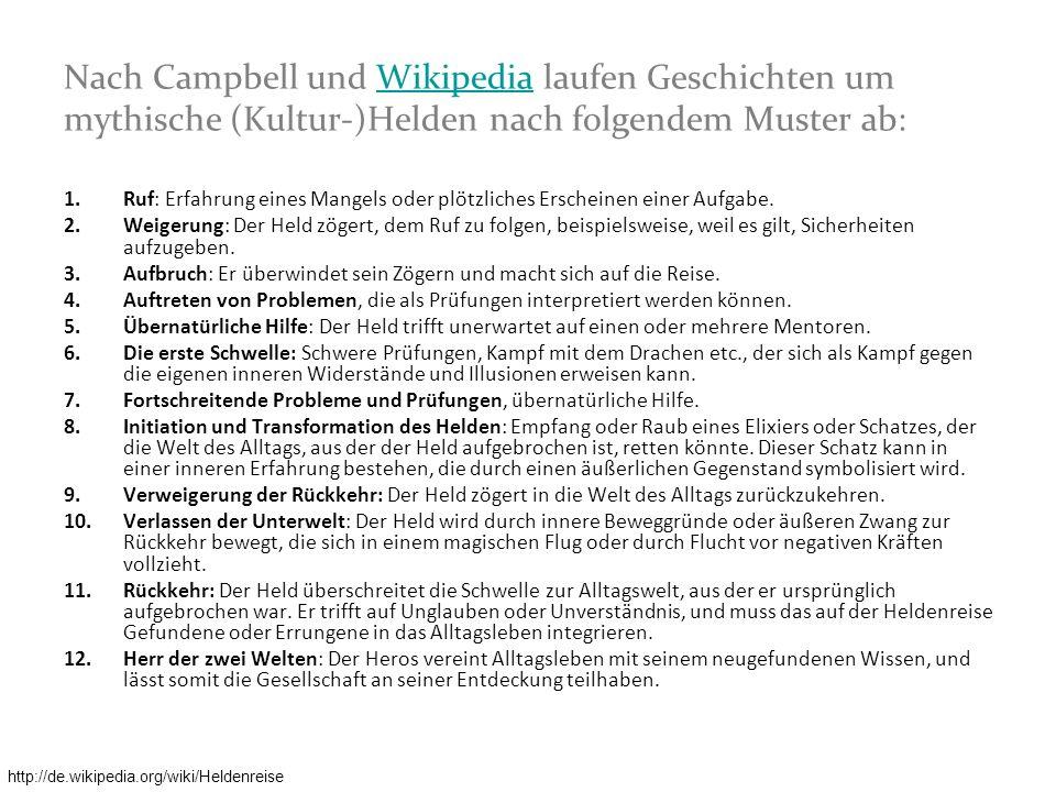 Nach Campbell und Wikipedia laufen Geschichten um mythische (Kultur-)Helden nach folgendem Muster ab:Wikipedia 1.Ruf: Erfahrung eines Mangels oder plö